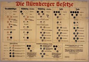 Nuremberg_laws[1]